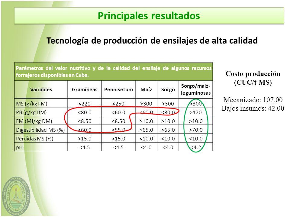 Tecnología de producción de ensilajes de alta calidad