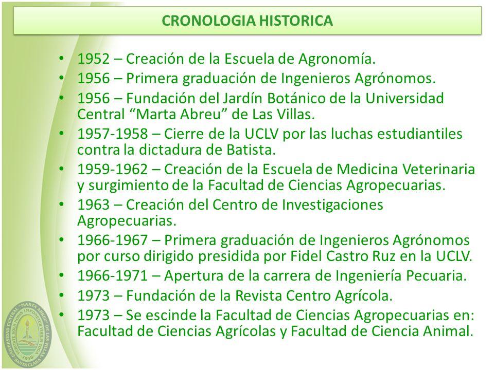CRONOLOGIA HISTORICA 1952 – Creación de la Escuela de Agronomía. 1956 – Primera graduación de Ingenieros Agrónomos.