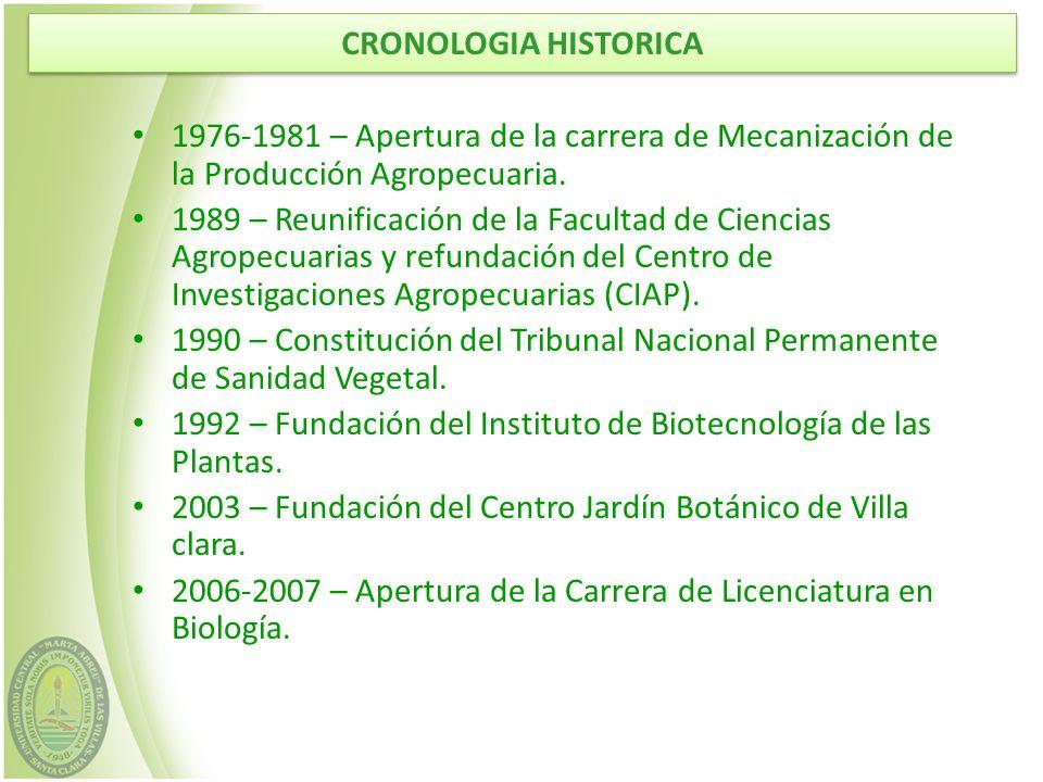CRONOLOGIA HISTORICA 1976-1981 – Apertura de la carrera de Mecanización de la Producción Agropecuaria.