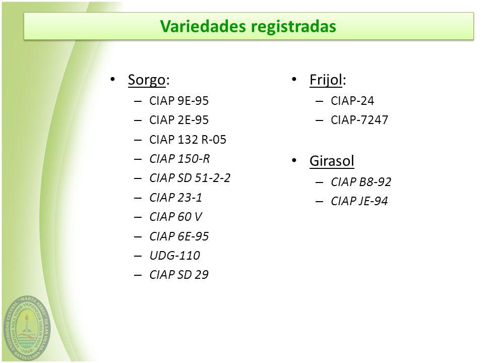 Variedades registradas