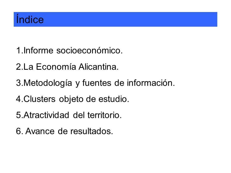 Índice 1.Informe socioeconómico. 2.La Economía Alicantina.