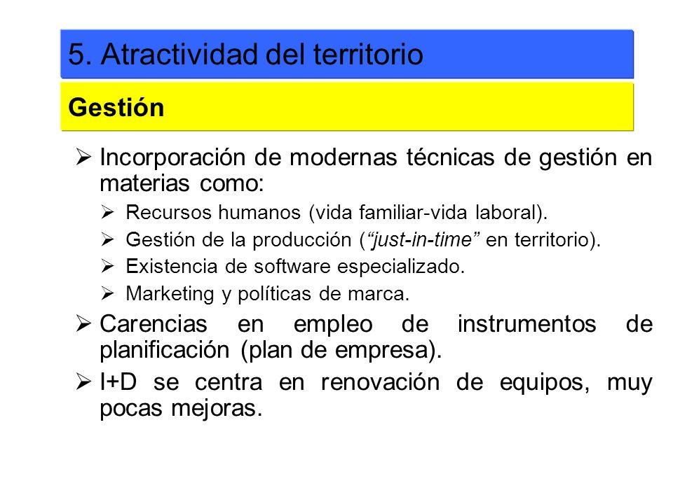 5. Atractividad del territorio