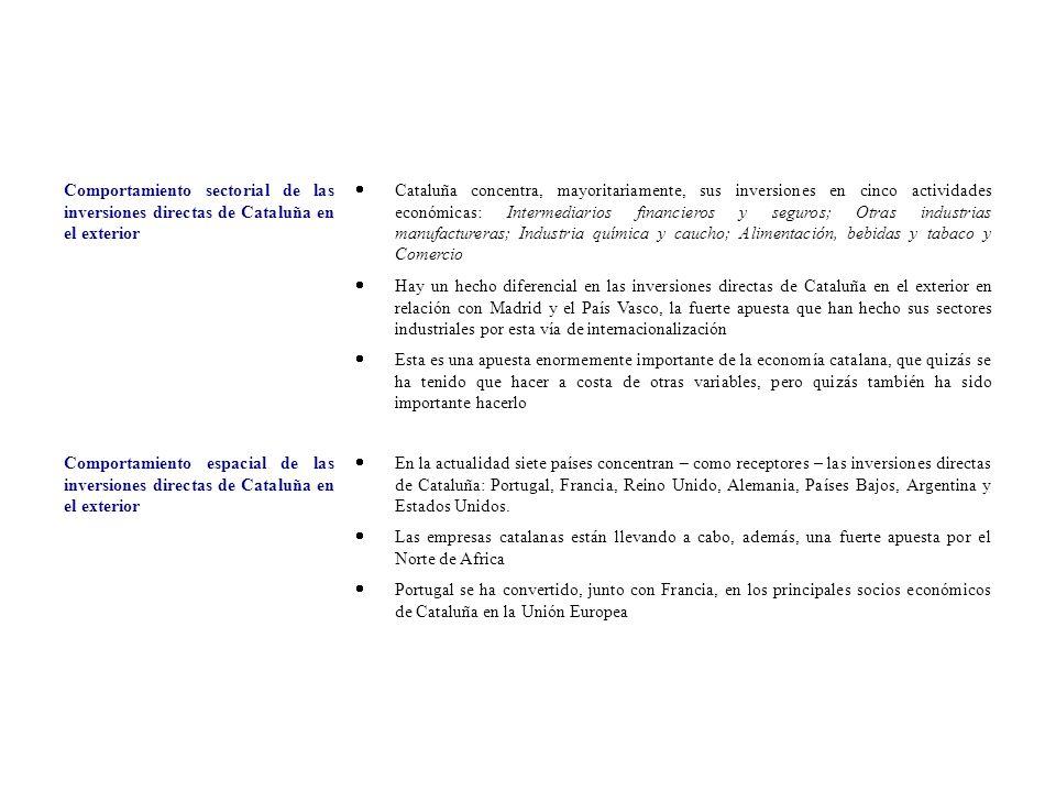 Comportamiento sectorial de las inversiones directas de Cataluña en el exterior