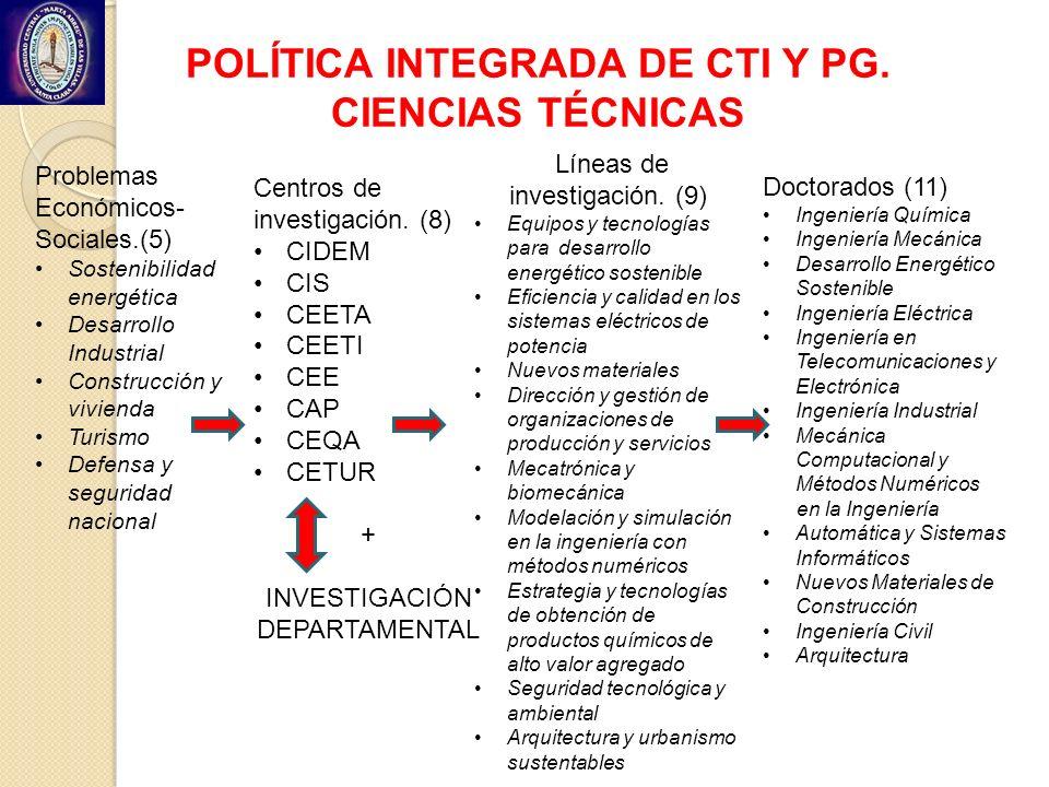 POLÍTICA INTEGRADA DE CTI Y PG.
