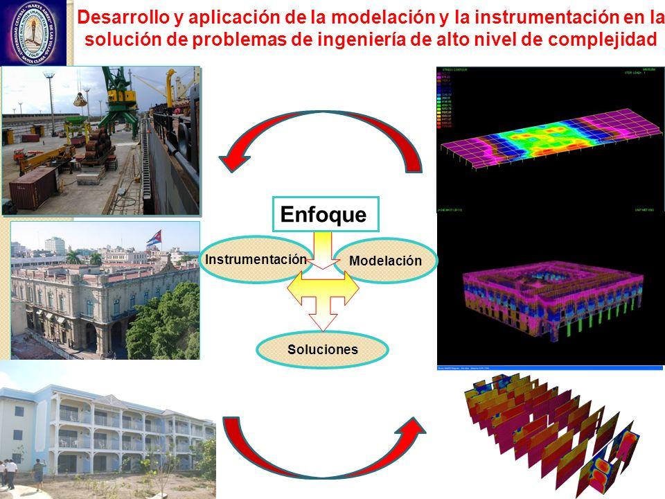 Desarrollo y aplicación de la modelación y la instrumentación en la solución de problemas de ingeniería de alto nivel de complejidad