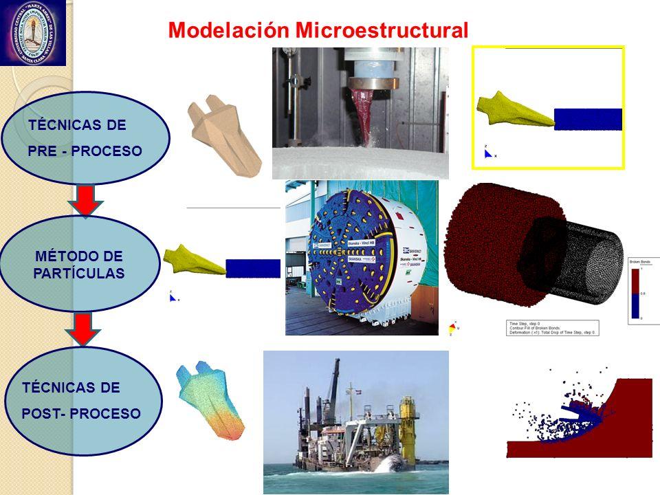 Modelación Microestructural