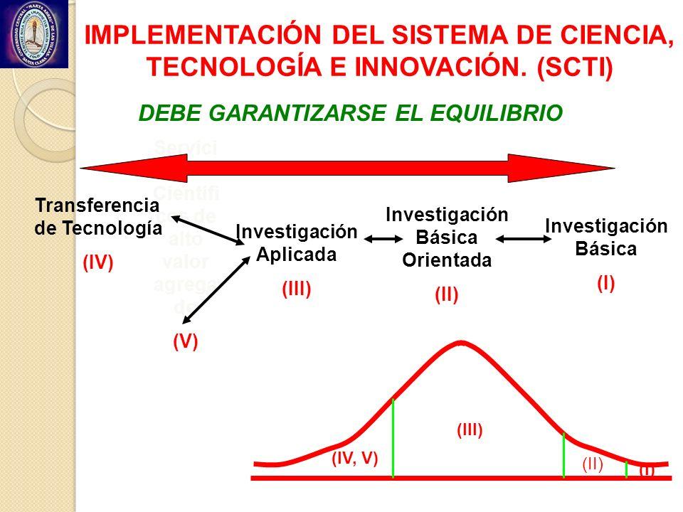 IMPLEMENTACIÓN DEL SISTEMA DE CIENCIA, TECNOLOGÍA E INNOVACIÓN. (SCTI)