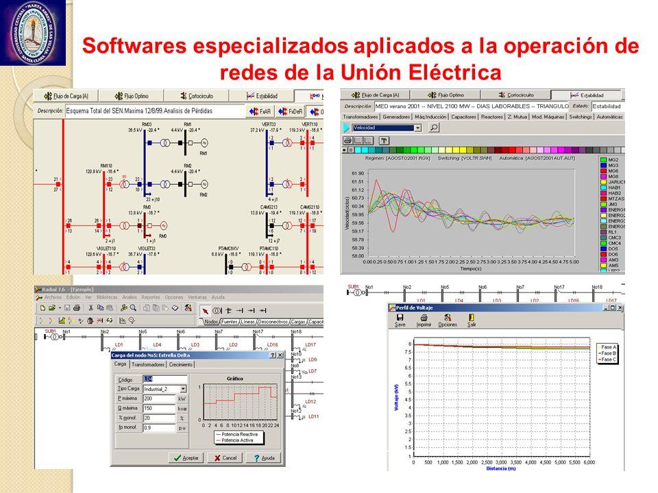 Softwares especializados aplicados a la operación de redes de la Unión Eléctrica