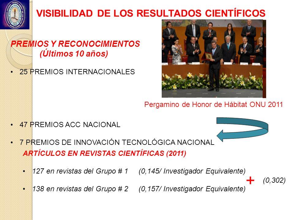 VISIBILIDAD DE LOS RESULTADOS CIENTÍFICOS