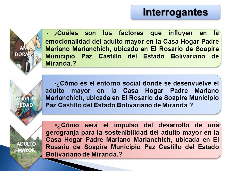 Interrogantes AÑOS DORADOS.