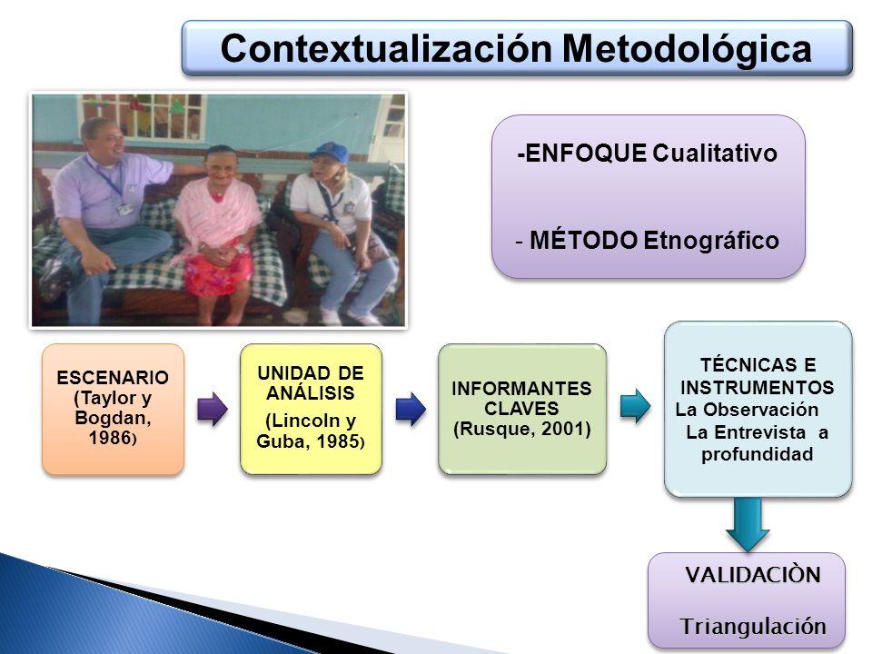 Contextualización Metodológica