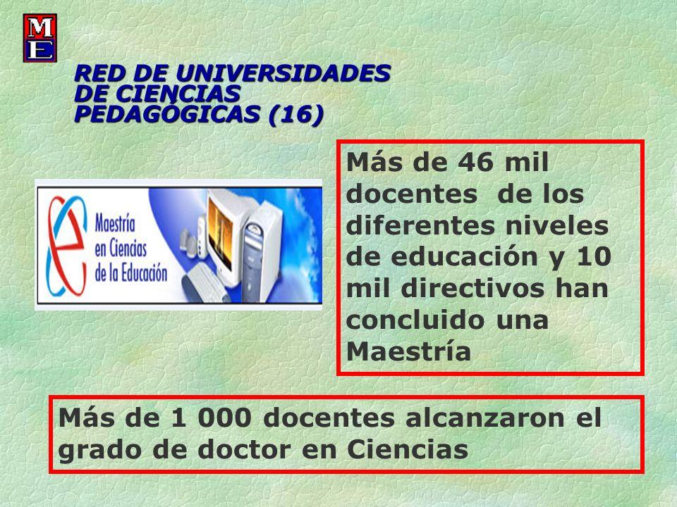 Más de 1 000 docentes alcanzaron el grado de doctor en Ciencias
