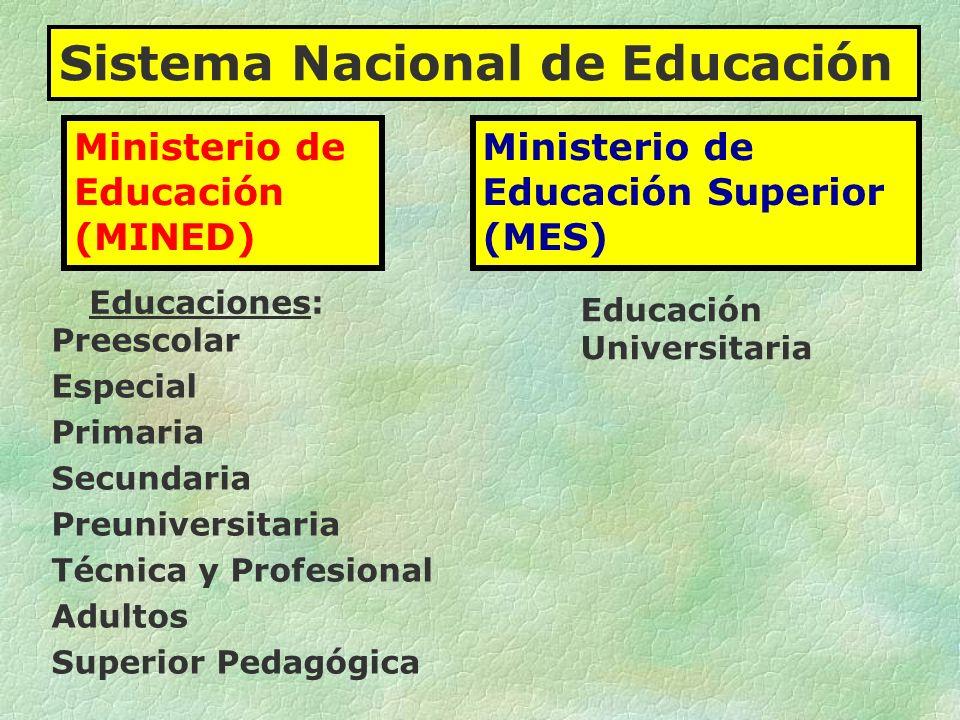 Sistema Nacional de Educación