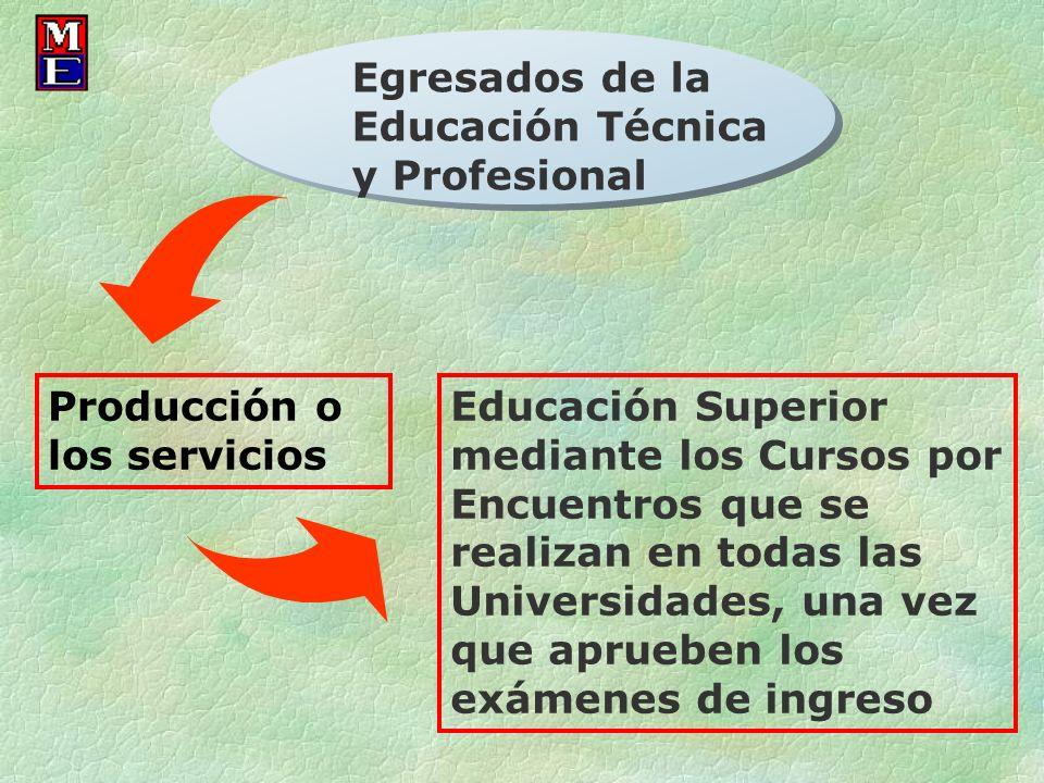 Egresados de la Educación Técnica y Profesional