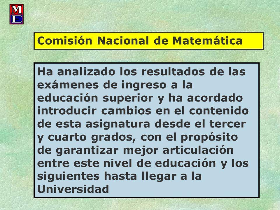 Comisión Nacional de Matemática