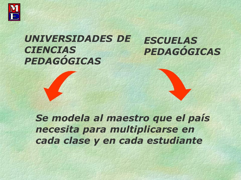 UNIVERSIDADES DE CIENCIAS PEDAGÓGICAS