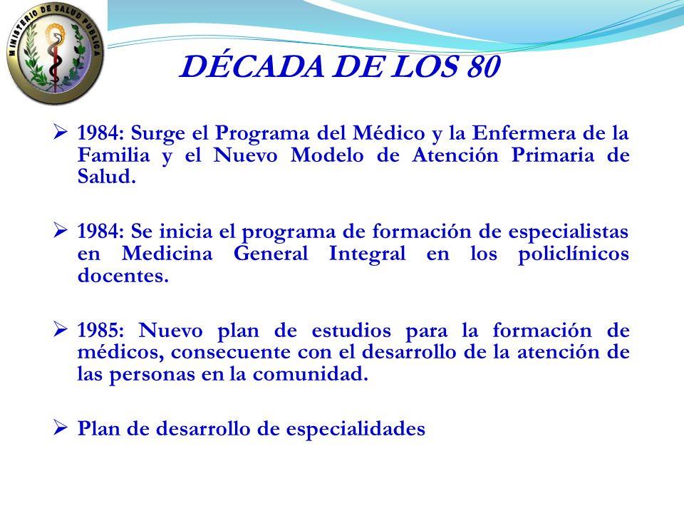 DÉCADA DE LOS 80 1984: Surge el Programa del Médico y la Enfermera de la Familia y el Nuevo Modelo de Atención Primaria de Salud.