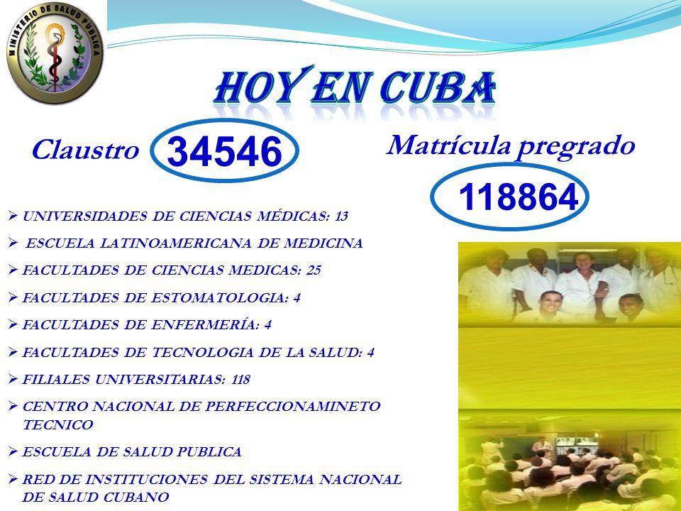 Hoy en cuba 34546 118864 Matrícula pregrado Claustro