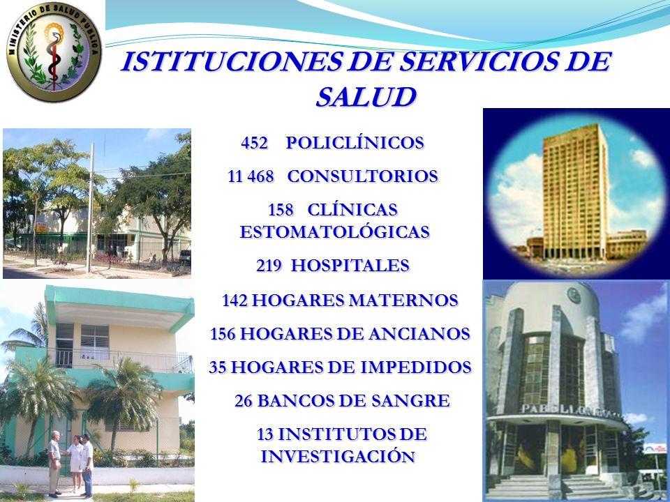 ISTITUCIONES DE SERVICIOS DE SALUD