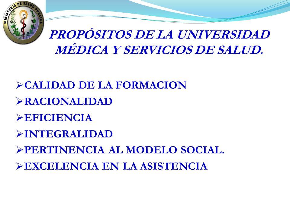 PROPÓSITOS DE LA UNIVERSIDAD MÉDICA Y SERVICIOS DE SALUD.