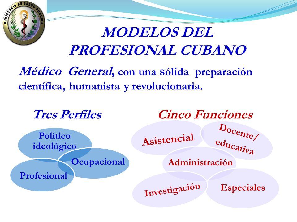 MODELOS DEL PROFESIONAL CUBANO