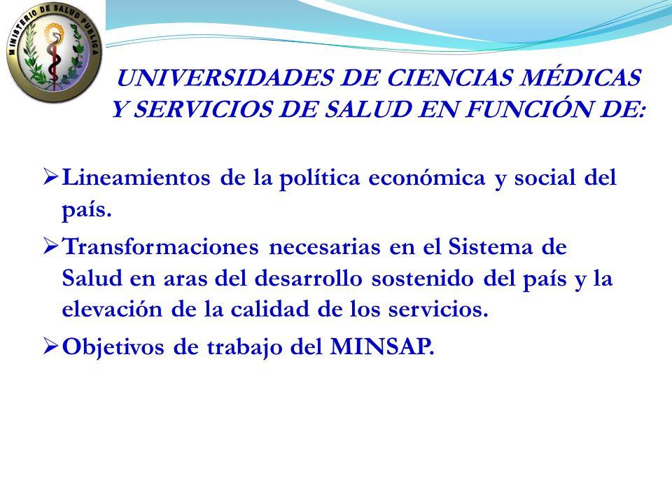 UNIVERSIDADES DE CIENCIAS MÉDICAS Y SERVICIOS DE SALUD EN FUNCIÓN DE:
