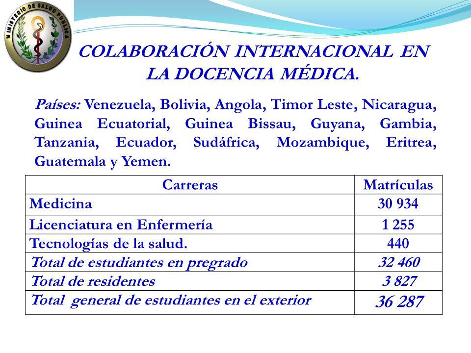 COLABORACIÓN INTERNACIONAL EN LA DOCENCIA MÉDICA.