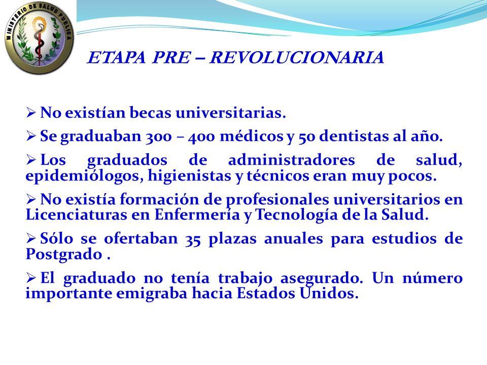 ETAPA PRE – REVOLUCIONARIA