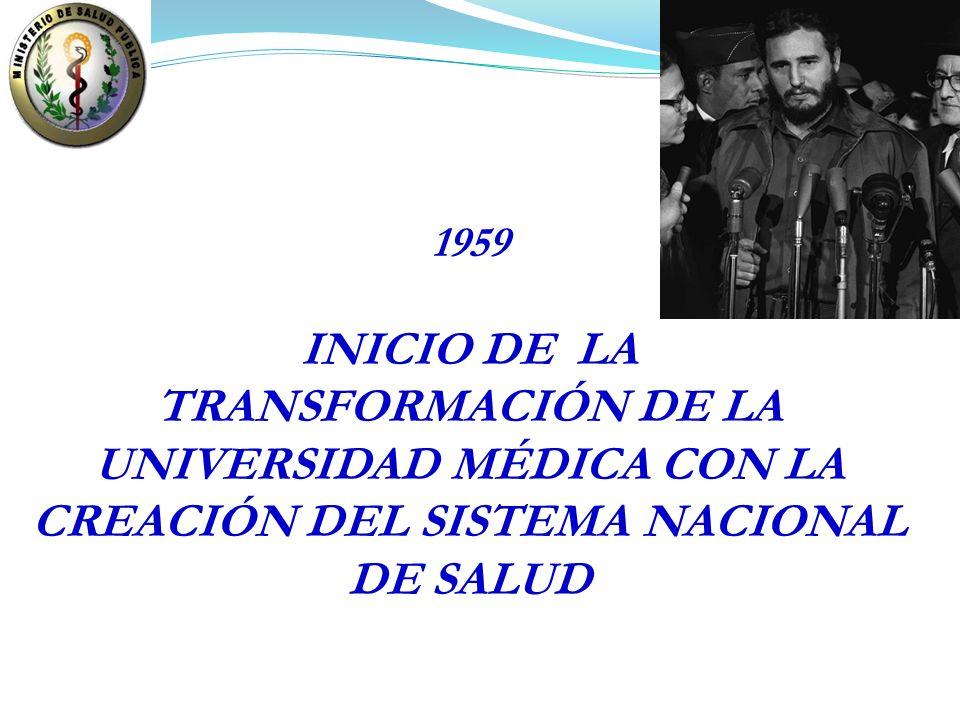 1959 INICIO DE LA TRANSFORMACIÓN DE LA UNIVERSIDAD MÉDICA CON LA CREACIÓN DEL SISTEMA NACIONAL DE SALUD.