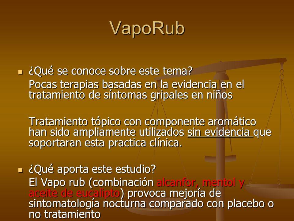 VapoRub ¿Qué se conoce sobre este tema
