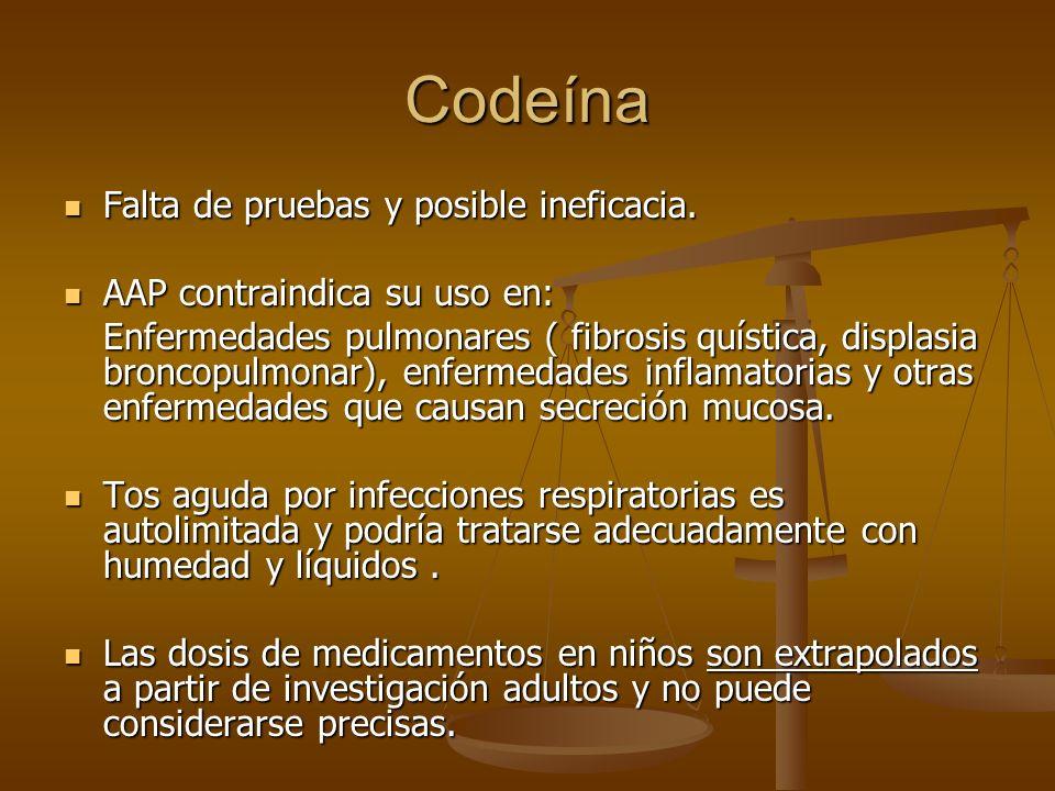 Codeína Falta de pruebas y posible ineficacia.
