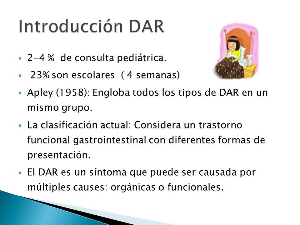 Introducción DAR 2-4 % de consulta pediátrica.