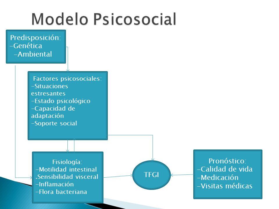 Factores psicosociales:
