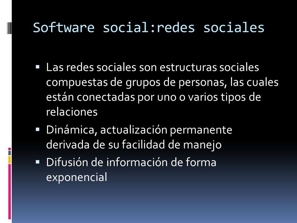 Software social:redes sociales