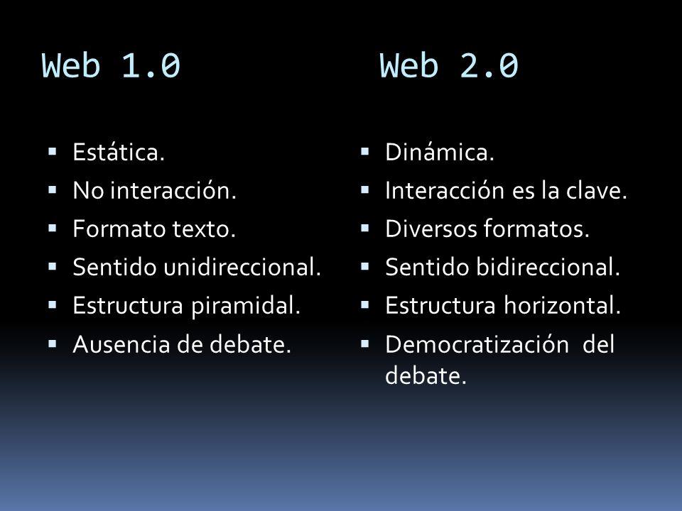Web 1.0 Web 2.0 Estática. No interacción. Formato texto.