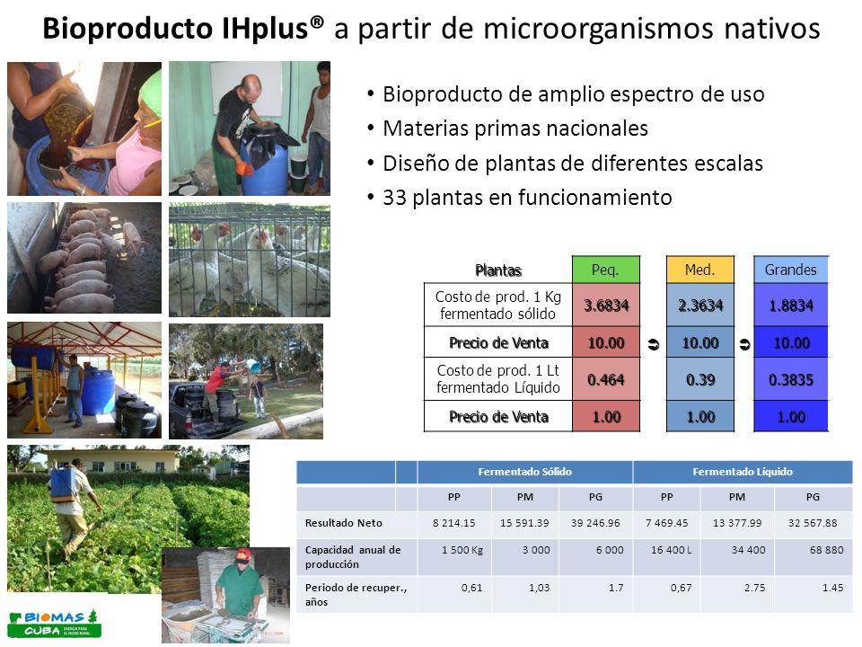 Bioproducto IHplus® a partir de microorganismos nativos