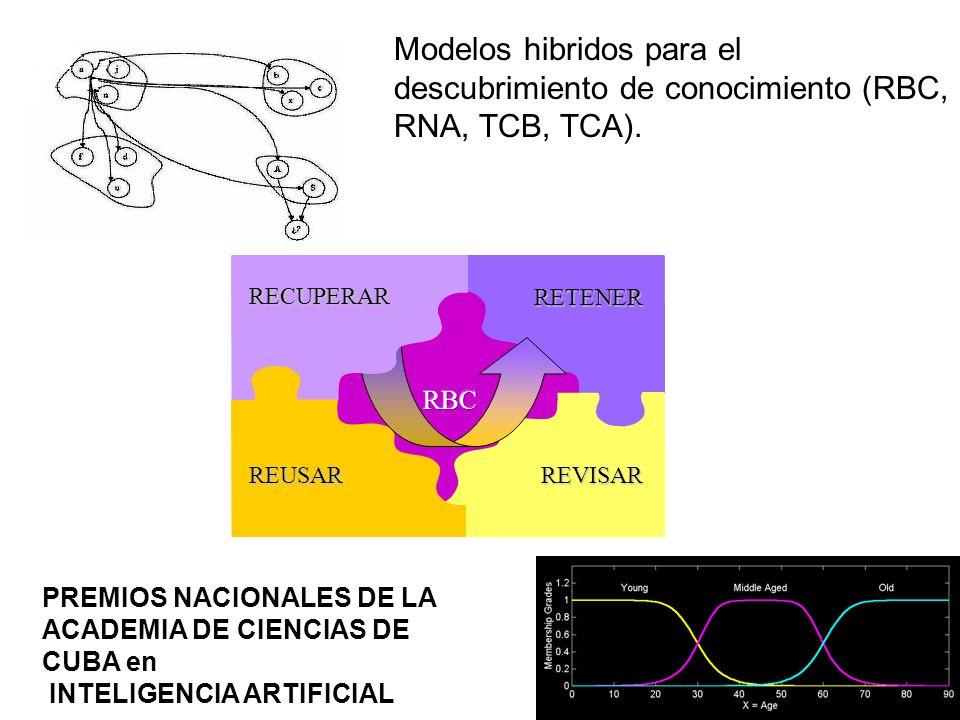 Modelos hibridos para el descubrimiento de conocimiento (RBC, RNA, TCB, TCA).