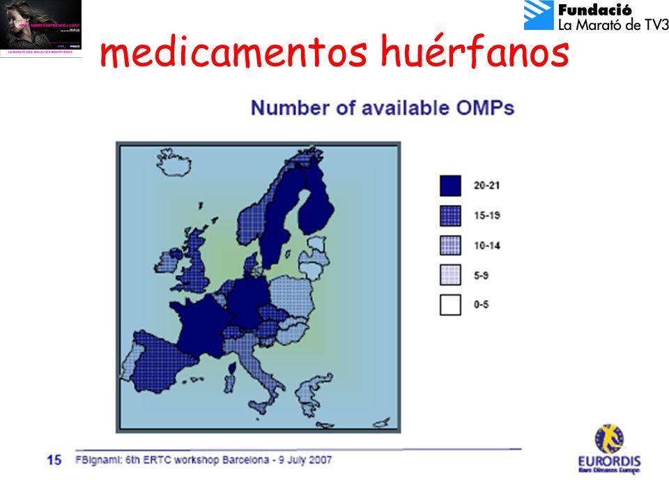 medicamentos huérfanos