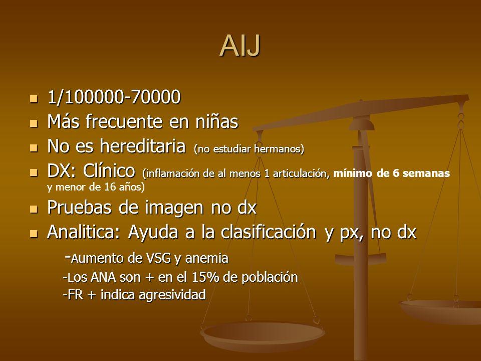 AIJ 1/100000-70000 Más frecuente en niñas