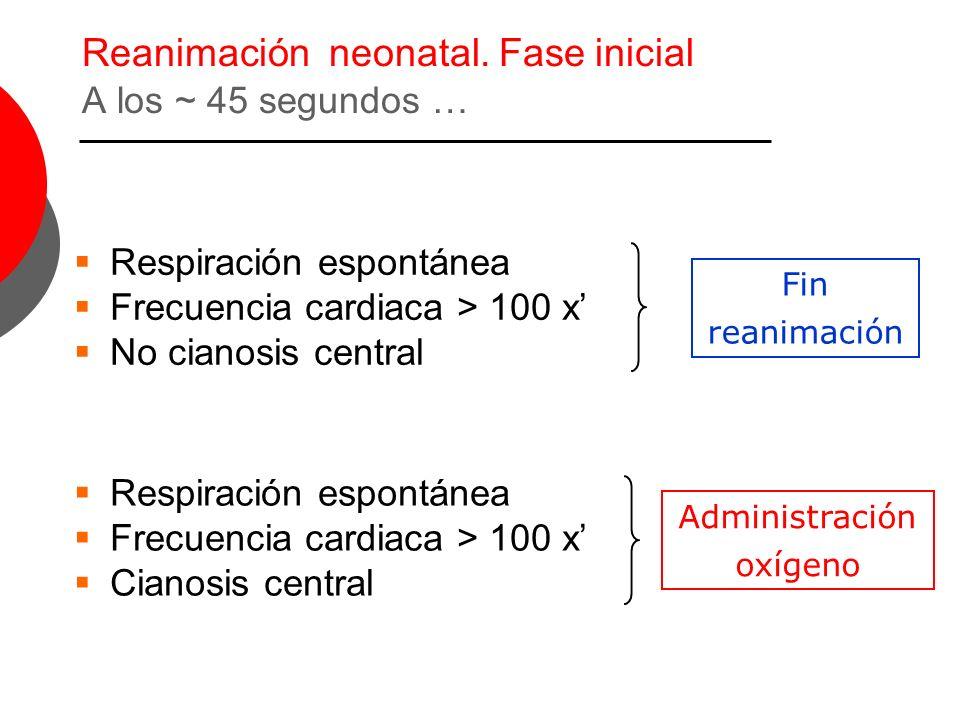 Reanimación neonatal. Fase inicial A los ~ 45 segundos …