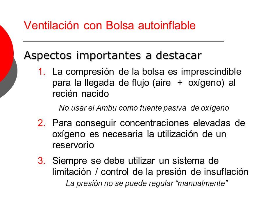 Ventilación con Bolsa autoinflable