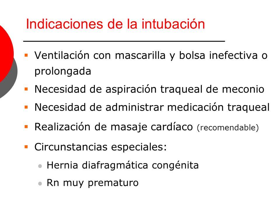 Indicaciones de la intubación