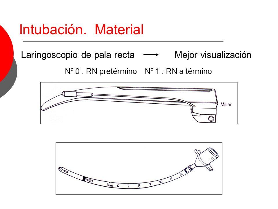Intubación. Material Laringoscopio de pala recta Mejor visualización
