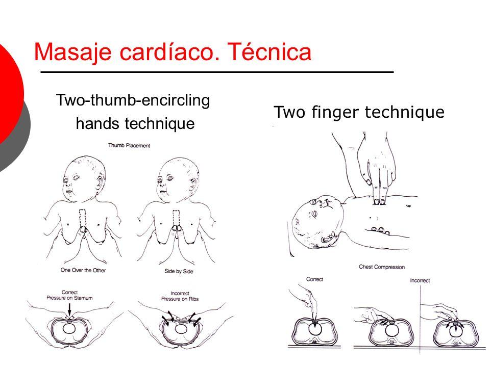 Masaje cardíaco. Técnica