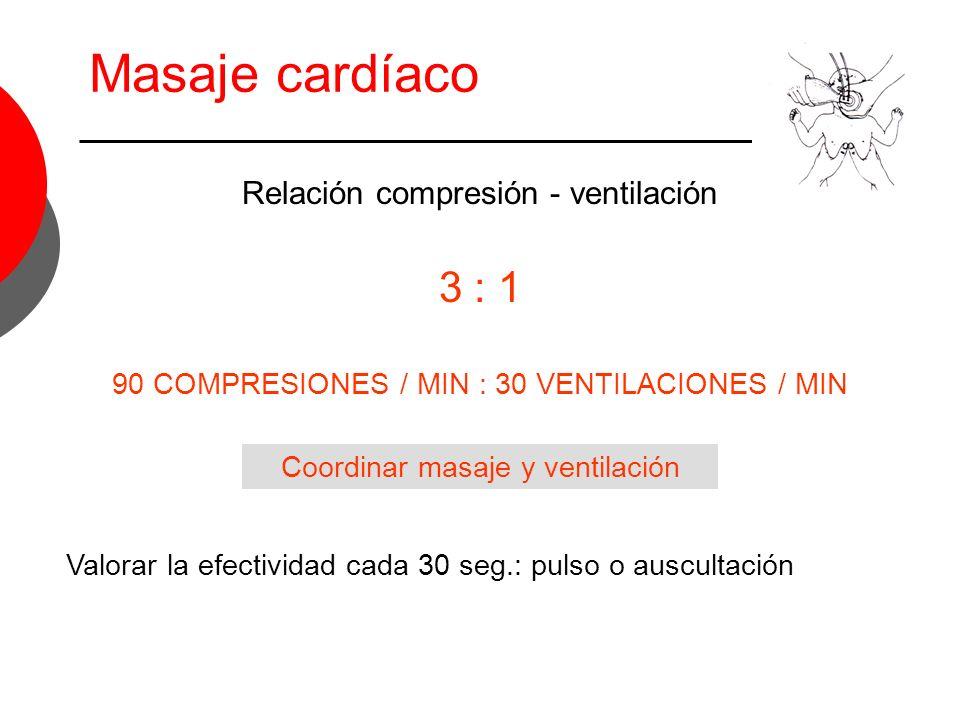 Masaje cardíaco 3 : 1 Relación compresión - ventilación