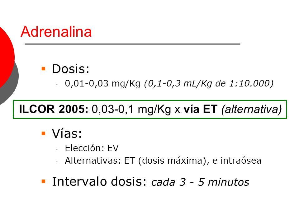 Adrenalina Dosis: Vías: Intervalo dosis: cada 3 - 5 minutos