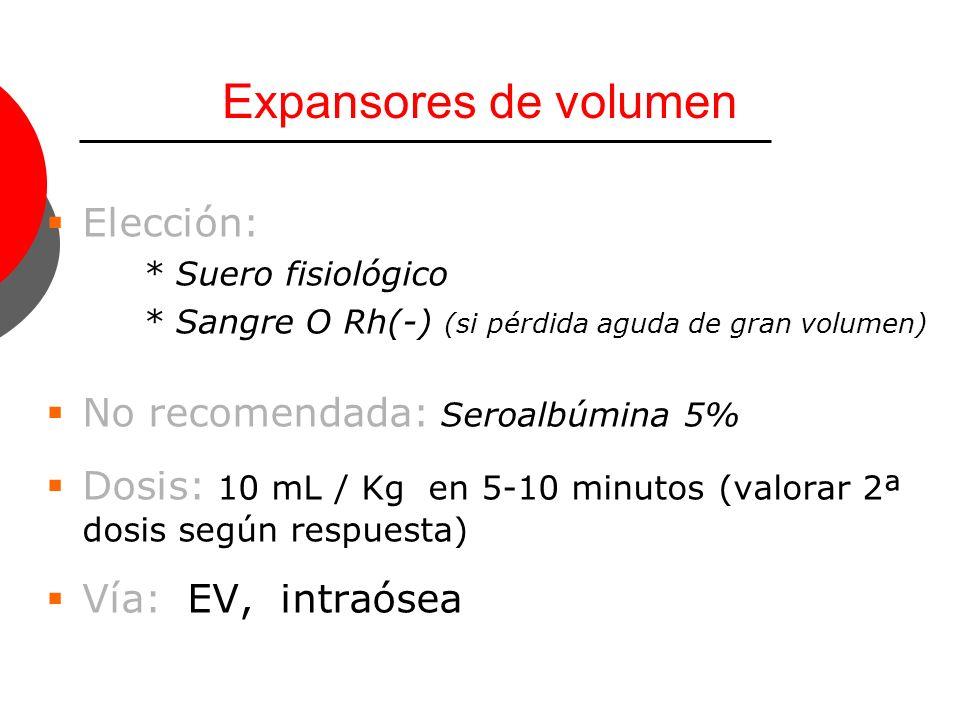 Expansores de volumen Elección: No recomendada: Seroalbúmina 5%