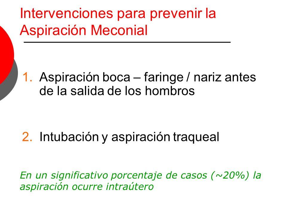 Intervenciones para prevenir la Aspiración Meconial