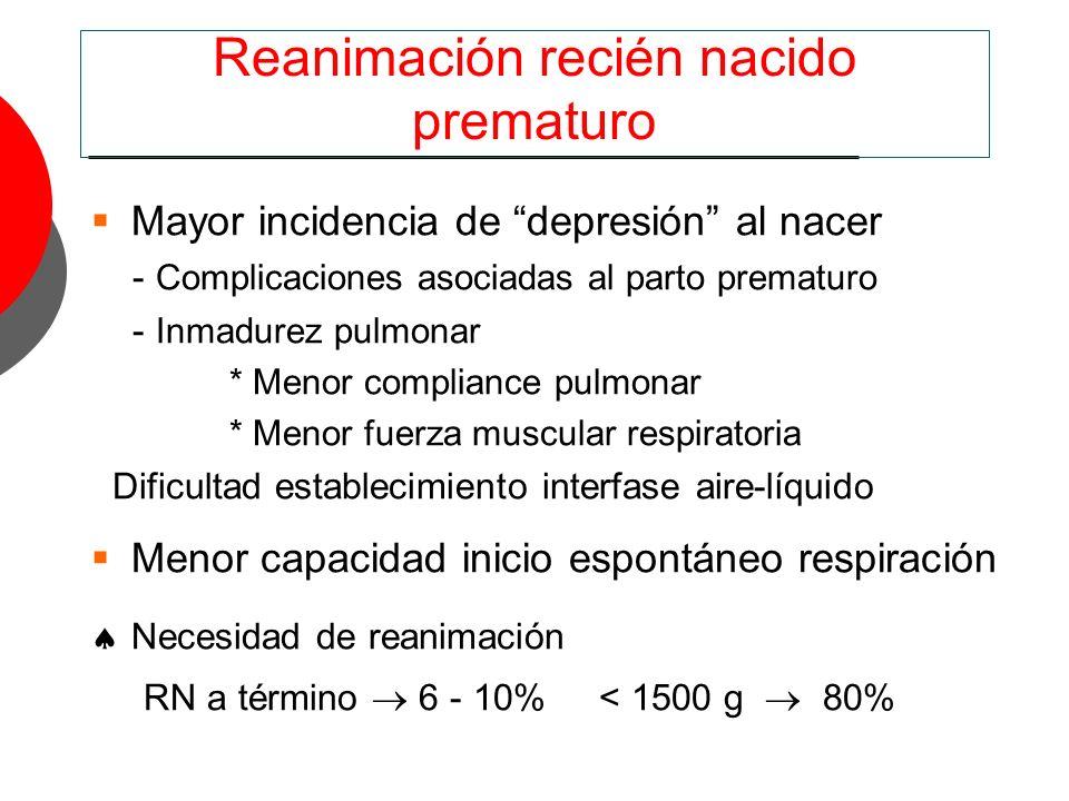 Reanimación recién nacido prematuro