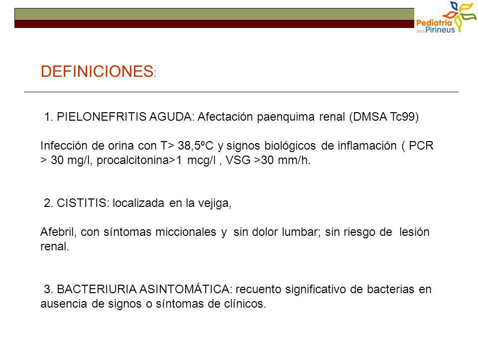 DEFINICIONES: 1. PIELONEFRITIS AGUDA: Afectación paenquima renal (DMSA Tc99)